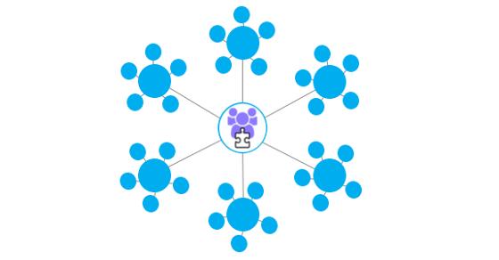 60 social plugins for Joomla The biggest social hub ever