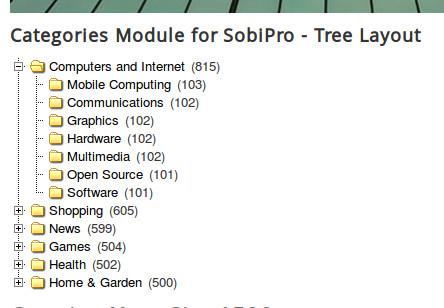 XTDir-NewTreeofCategoriesModuleforSobiPro1.1