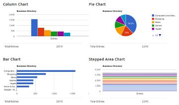 xtdir-statistics-charts-360