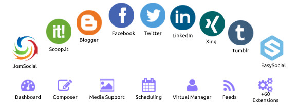 A new hub for social content management