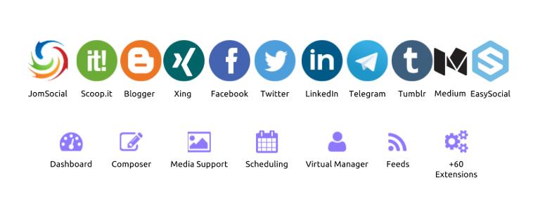 Joocial Social Cloud 2016 social hub