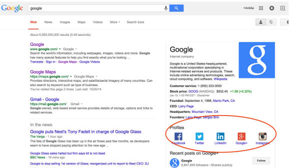 Social Profile Links for Google in AutoTweetNG