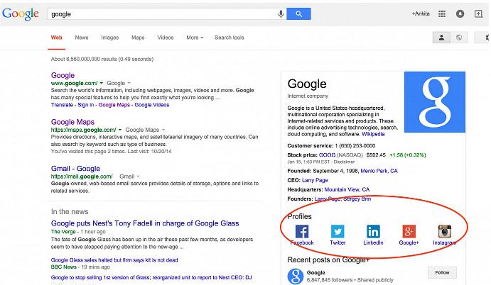 AutoTweetNG Social Profile Links for Google